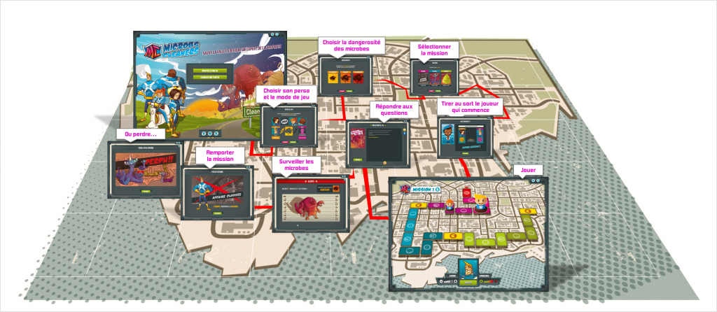 Microbs cleaners - Serious game - Présentation du jeu - La manane -