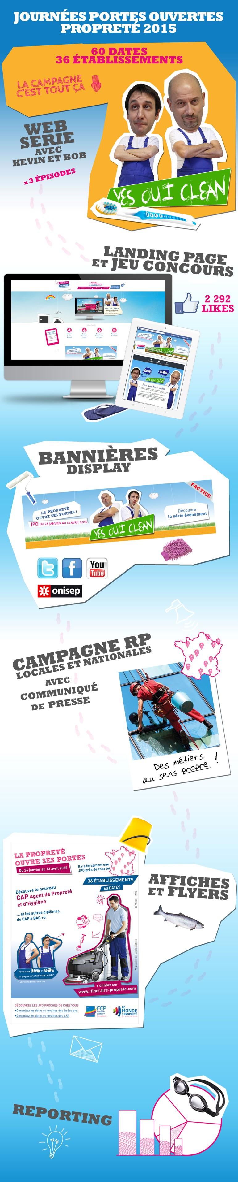 Journées portes ouverte de la propreté - La Manane, agence de communication pédagogique crossmedia