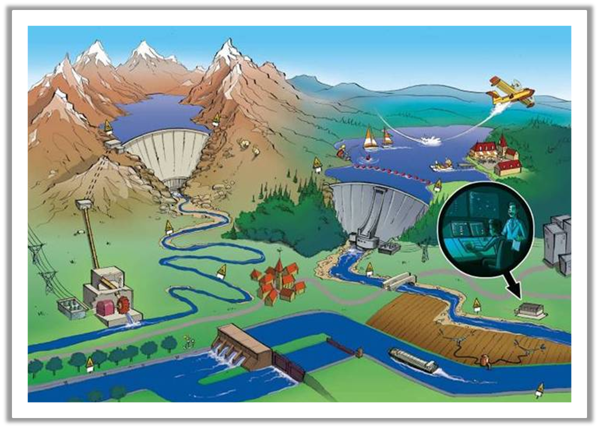 Poster : les installations hydroélectriques