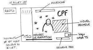 01-croquis_billet_CPF- La Manane, agence de communication pédagogique crossmedia