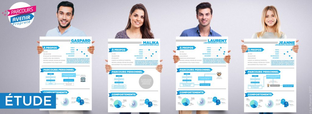parcours_avenir_etude-la_manane_agence-de-communication-pedagogique-crossmedia