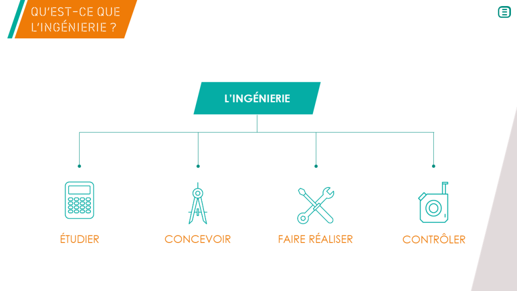 'ingénierie - La Manane, agence de communication pédagogique crossmedia