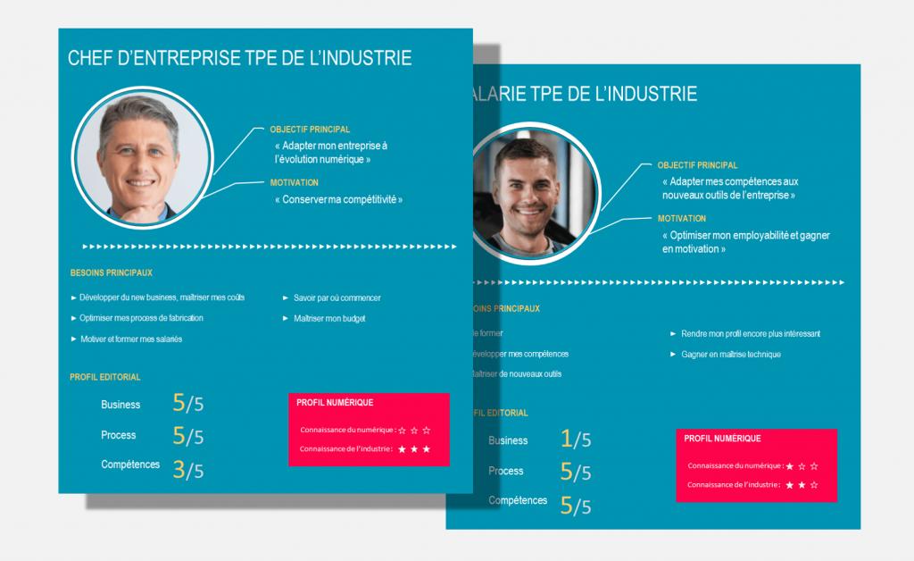 transitions numérique industrie - competences - La Manane agence de communication pédagogique crossmedia