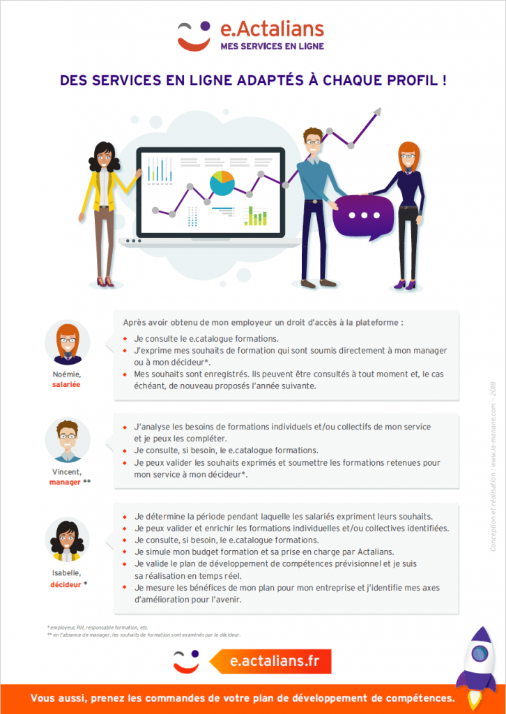 infographie e -actalians - la manane, agence de communication pédagogique crossmedia