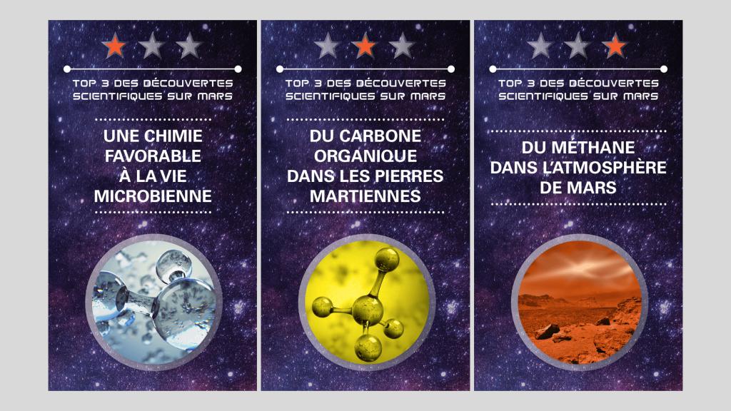 objectif mars -infographie top 3- logo - la manane agence de communication pedagogique crossmedia-2