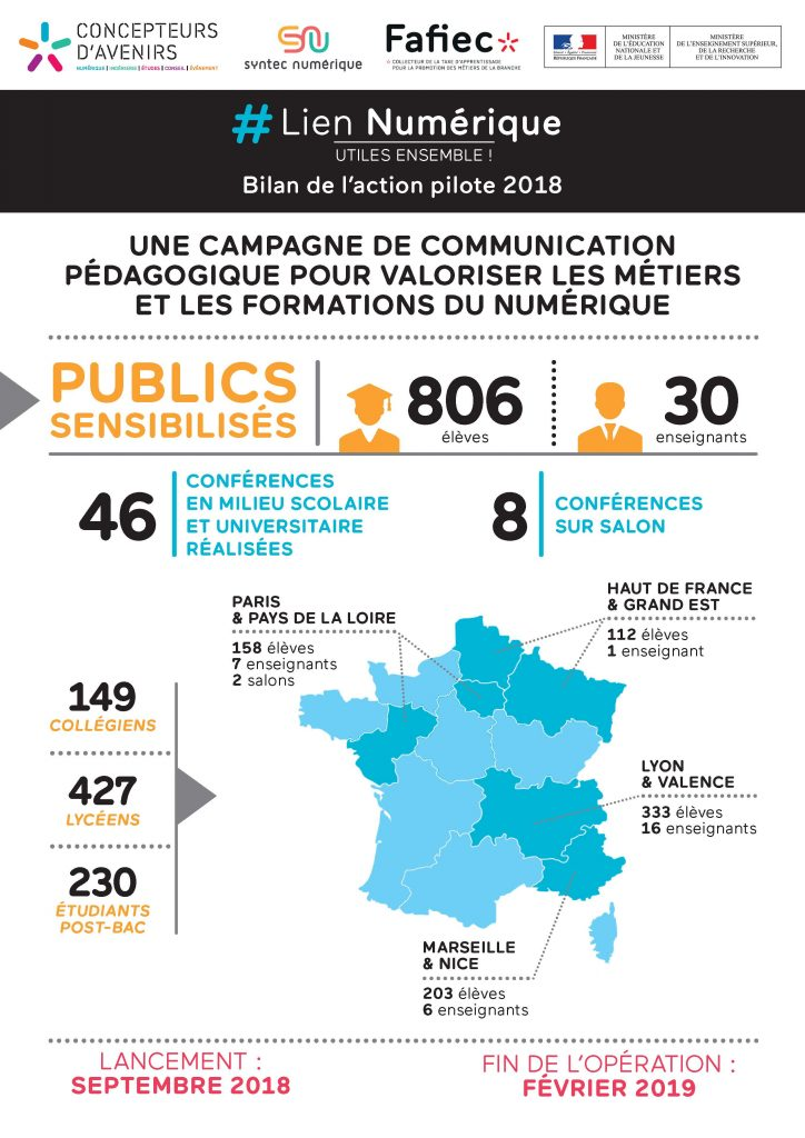 BILAN CONFERENCES NUMERIQUES - La Manane, agence de communication pédagogique crossmedia