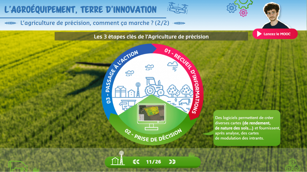 Agroéquipement - agriculture de precision- la manane agence de communication pédagogique crossmedia