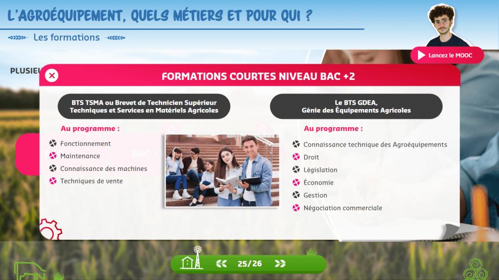 Agroéquipement - formation courte - la manane agence de communication pédagogique crossmedia