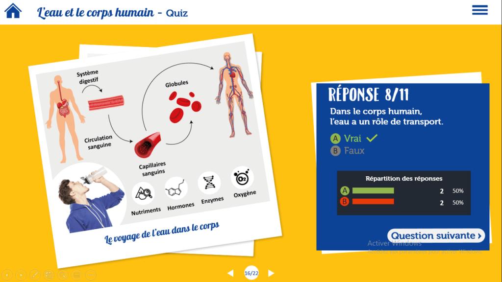 réponse corps humain- la manane agence de com pédago