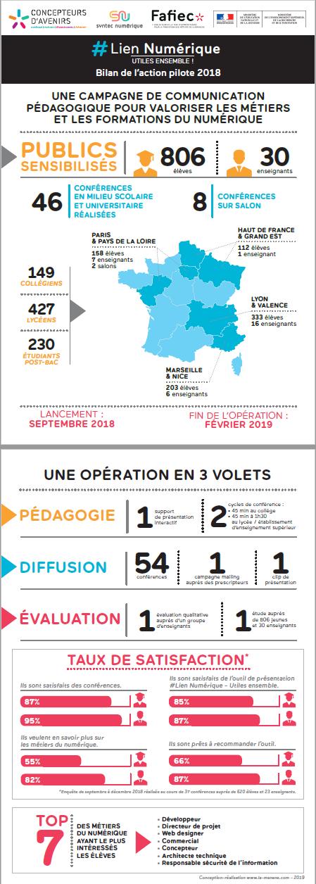 bilan 2018 animations pédagogiques liens numériques - La Manane com pédago crossmedia